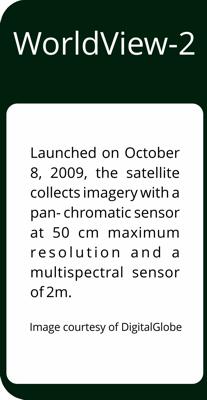 DigitalGlobe Worldview-2 Satellite Imagery